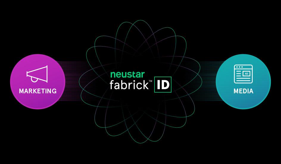 Fabrick ID flow