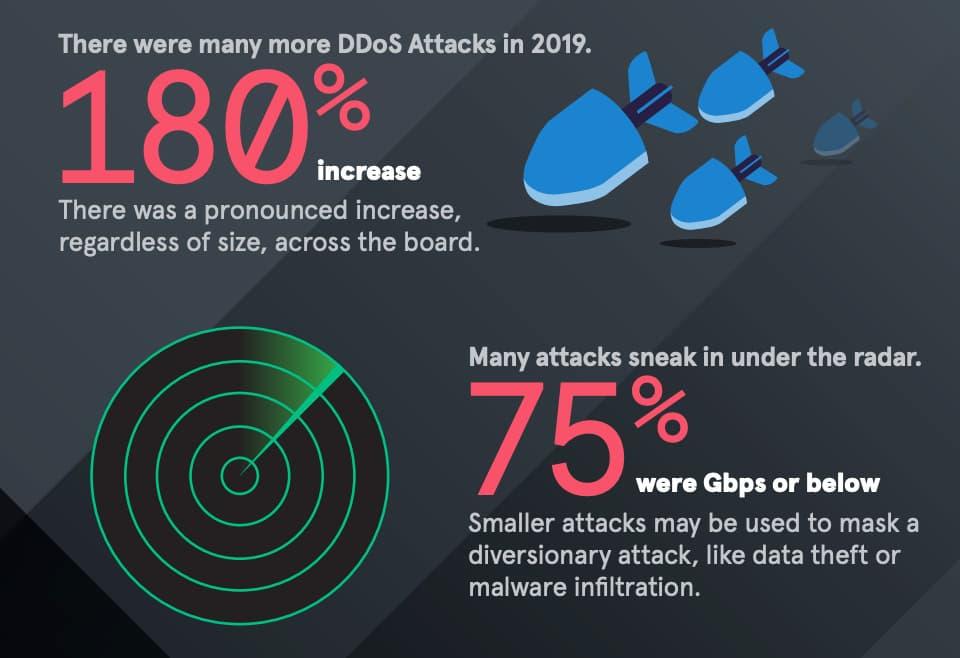 screenshot of infographic