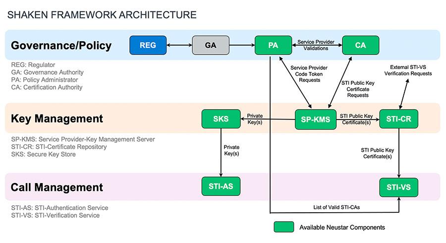 architecture graphic